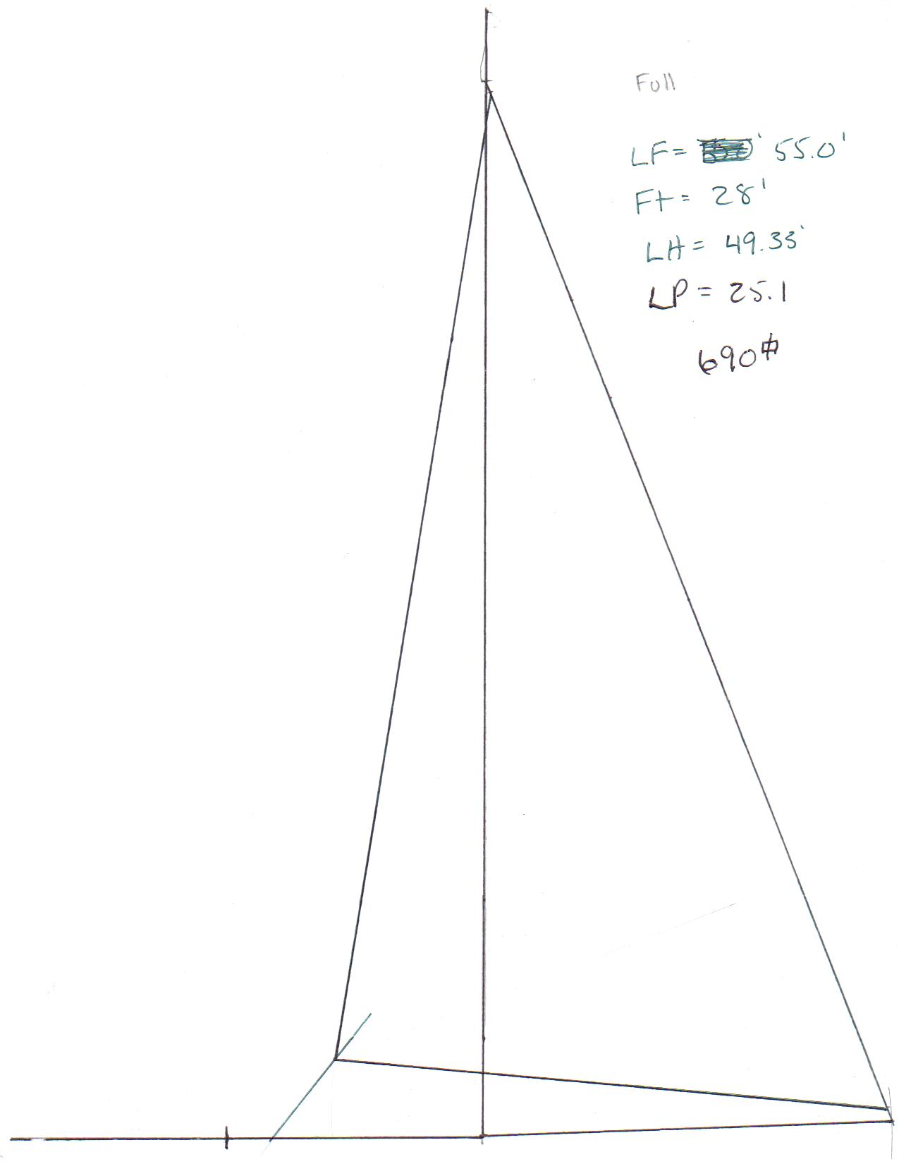 Doug Pope sail drawing