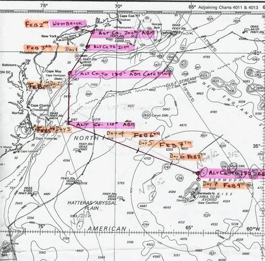 Wolfhound passage chart