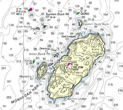 Monhegan chart