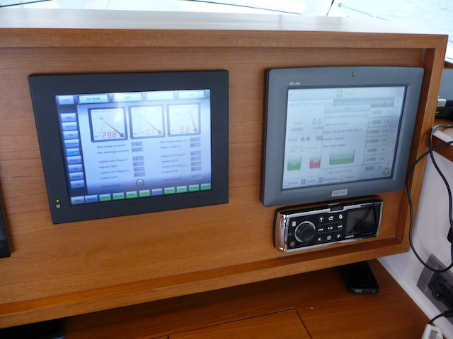 Gunboat 60 systems screens