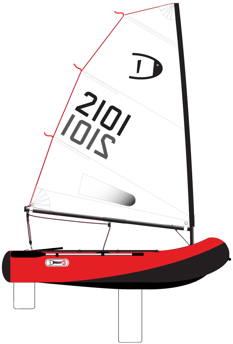 DinghyGo sailplan