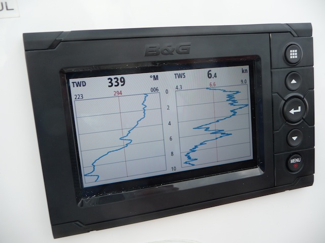 SailSteer wind graphs