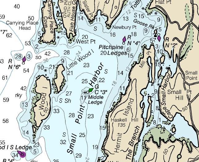 Small Point Harbor