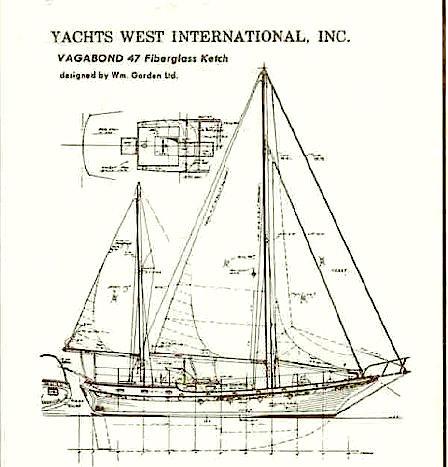 CRUISING SAILBOAT EVOLUTION: Early Fiberglass Cruisers and