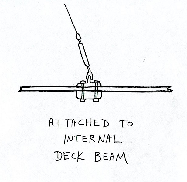 Beam install 1